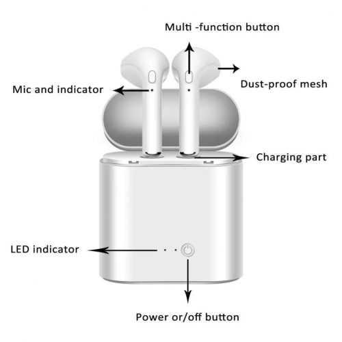 Безжични слушалки I7S на едро 3