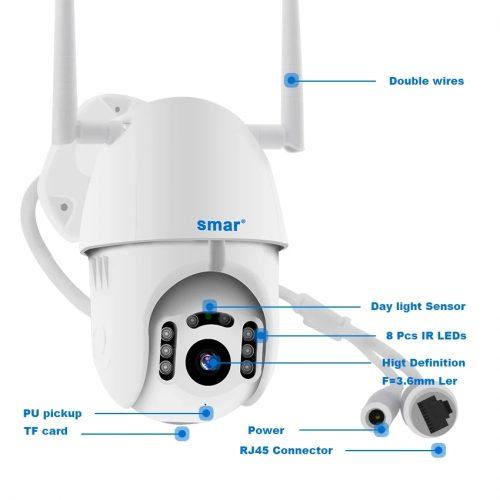 Камера за външен монтаж с две антени на едро и дребно 4