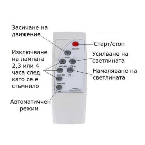 Соларна улична лампа 30/60/90/120 вата 5