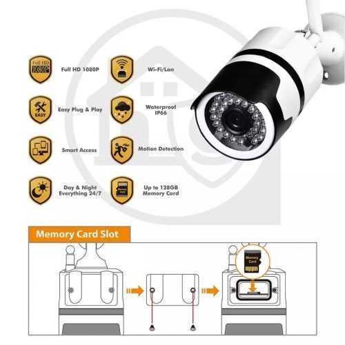 IP метална камера за външен монтаж на едро и дребно 6