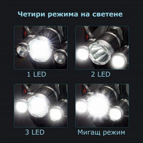 Челник с 3 LED диода фенер за глава 6
